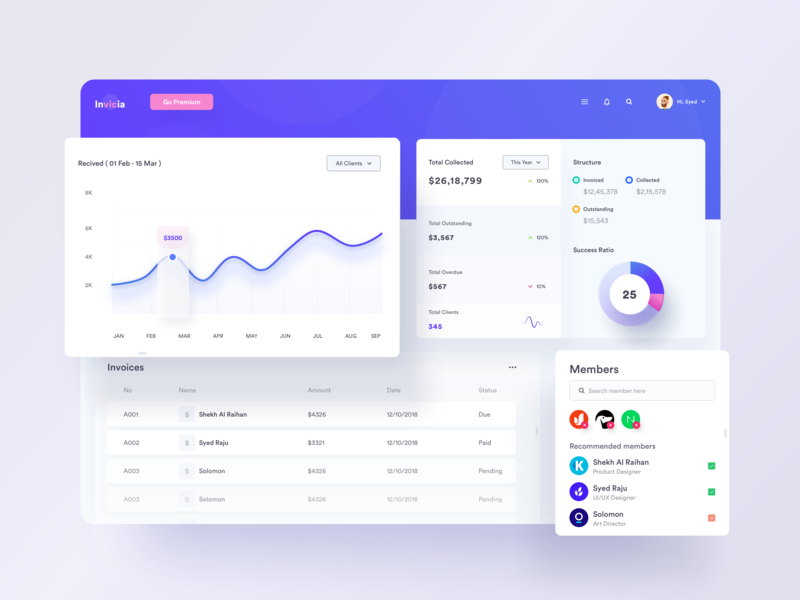 Invoice Dashboard UI management app shadowing colorful design minimal clean business salary invoice successrate userpanel graph blue uidesign dashboard