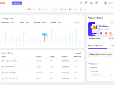 Author Dashboard UI userprofile earninggraph graphic minimal clean color webapp webapps application web functionality uiux softwere backenddesign adminpaneldesign userpaneldesign dashboard ui marketplace author