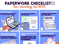 Paperwork Checklist for RoomiApp.com