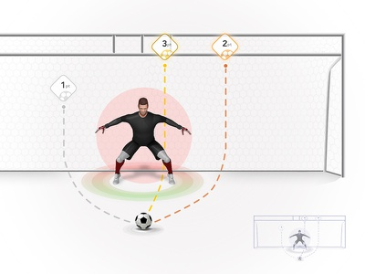 Goalkeeper and gate soccer sketch responsive minimalist layout football