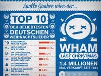 Xmas Infografik4