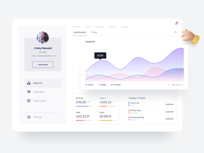 Tool for productive people dashboard template software design software crm 3d art 3d stats product interface clean design web muzli ux ui modal dashboard ui dashboard app dashboad