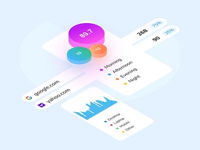 Analytics big data application app design uidesign uiux web design design app statistics stats web ui clean google analyticschart analytics dashboard analytics chart analytics app ux