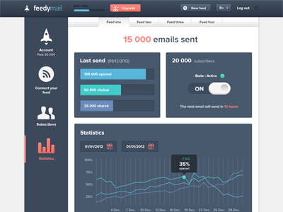 FeedyMail Statistics (Full view) feedymail statistics charts graph datas switch nav buttons