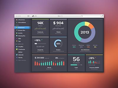 Sush.io Mac App (Full view) mac app app store osx stats graph charts ui nav icons