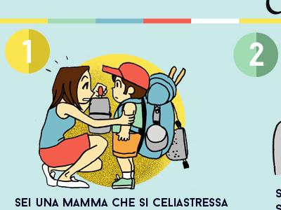 Infographic for Celiachiamo.com