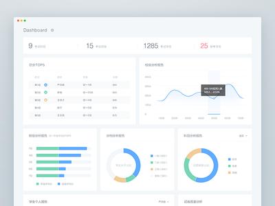 Dashboard web interface ui report panel charts analysis data dashboard