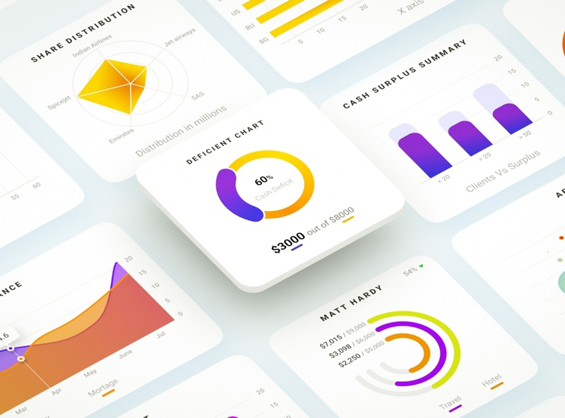 Finance Dashboard UI Componenents charts components gradient flat dashboard design figma uidesign dashboard ui dashboard