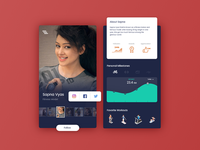 Daily UI Challenge : Profile Page