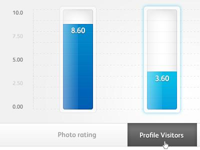Fancy Graph bar fancy graph bright fun concept blue visitors rating ui