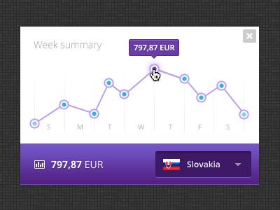 night shift minimal rebound dots graph lines euro ui purple