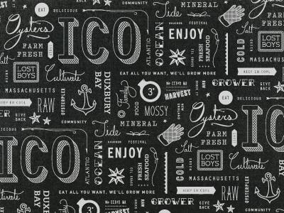 Ico pattern