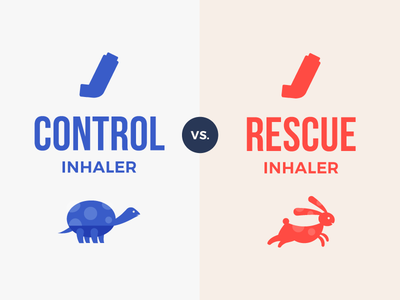 Control Vs. Rescue Inhalers medicine doctor respiratory illustration inhaler asthma health article infoposter infographic