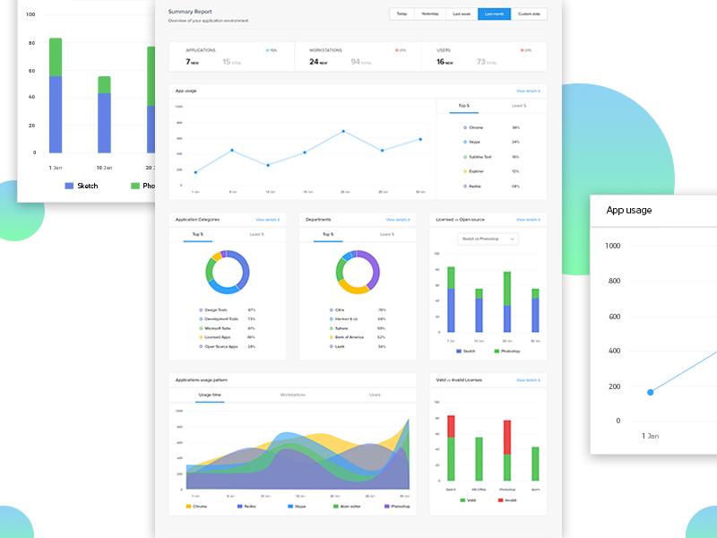 Dashboard charts data statistics dashboard symbols ui ux web brand design style guide user experience
