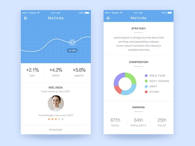 Fund manager performance UI