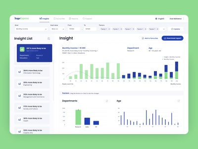 Sage Express - Web app ui ux figma report interface insight income application flow web design projects admin panel service software chart platform saas web application product design arounda