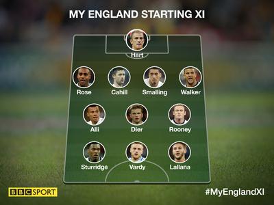 My England Starting XI