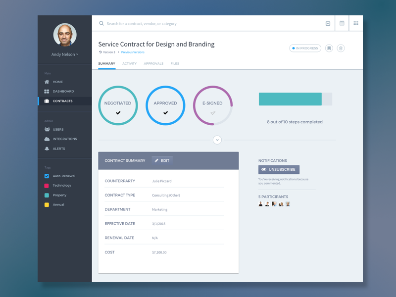 Dashboard Web App Product UI Design: Job Summary by Mason Yarnell ...