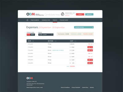 Expenses Page