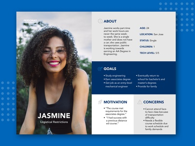 User Personas webdesign research user experience ux personas persona user