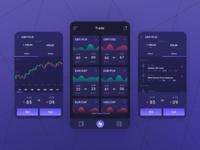 Trading App — WiP