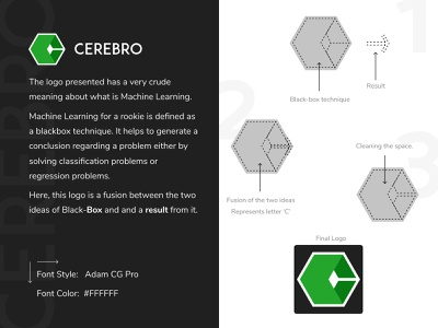 Cerebro - Logo white logo fonts logo font logo icon logo formation logo design logo concept typography logo branding branding logo brand website logo machine learning sdslabs cerebro logo process green illustrator design logo