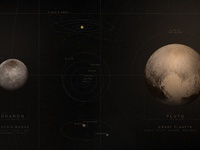 Pluto charon wallpaper