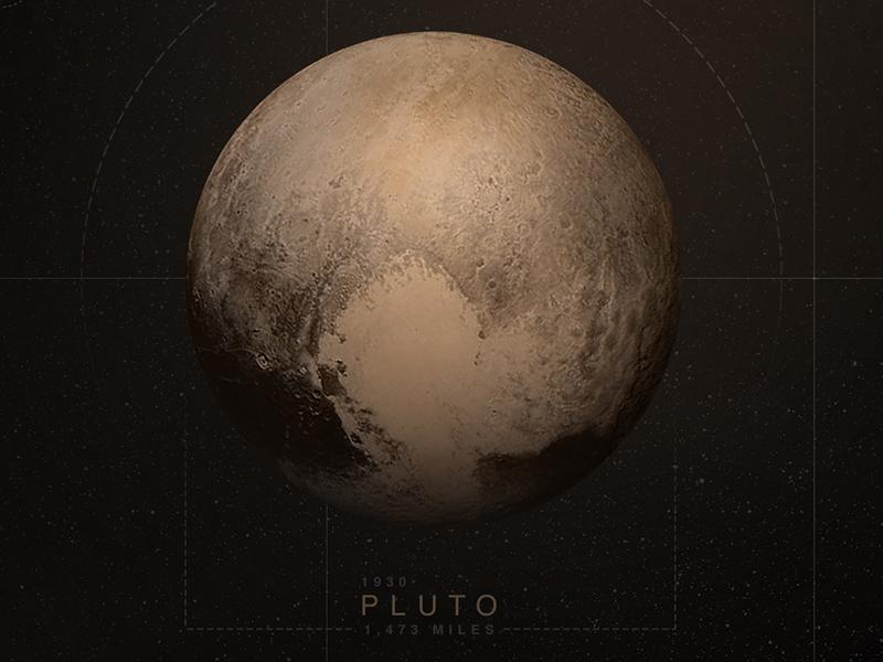 Pluto Charon Infographic moons planets nasa space horizon new charon pluto