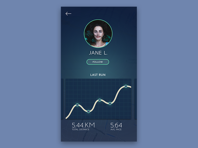 Daily UI #006 - Profile ui ux pace profile mobile running sport dailyui simple app overview