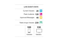 Stats Module for a live event platform