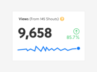 Dashboard overview panel for views