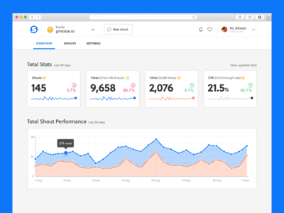 Overview Dashboard ui tooltip point line graph data navigation stats overview dashboard