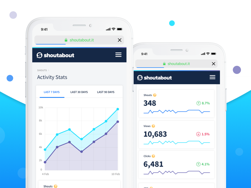 Mobile dashboard