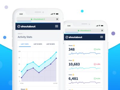 ShoutAbout Dashboard on Mobile shoutabout ux ui trends trending line graph sticky header mobile stats analytics dashboard