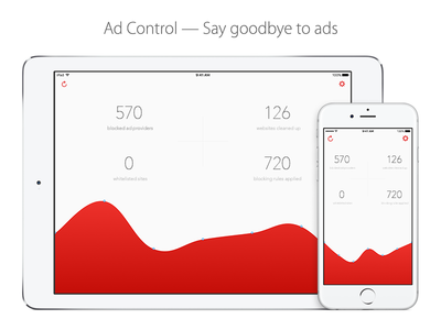 Ad Control stats chart dashboard ad control app ios