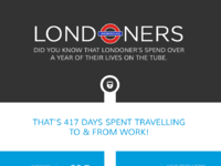 Londoners spend over a year of there life on the tube