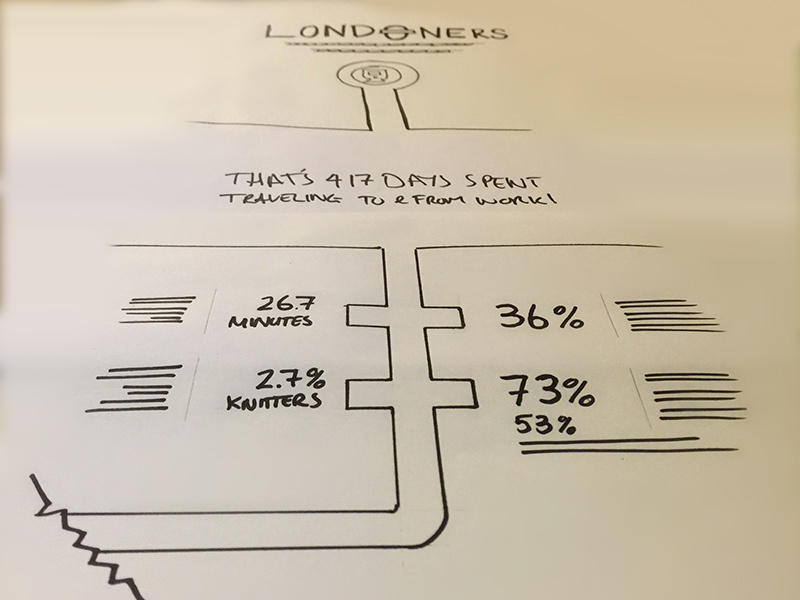 London Tube Infographic infographic design sketch skamps