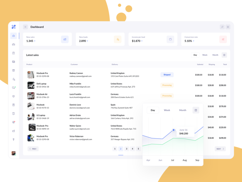 E-commerce Dashboard - BetaCRM Web UI Kit report design reports saas app saas products ecommerce app ecommerce crm software crm portal crm project management admin app dashboard