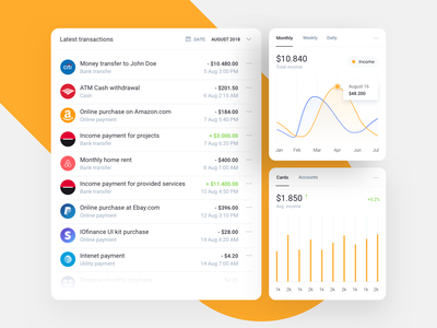 FinTech Dashboard Widgets - IOFinance UI Kit product design mobile app trading cryptocurrency bitcoin paypal revolut banking bank finance fintech app fintech saas ui ui kit admin app dashboard