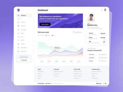 User Dashboard Page - Vehically UI kit analytics report auto management vehicle car app design minimal page dashboard design web mobile ios ux saas ui kit ui admin app dashboard