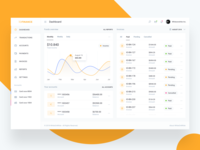 Dashboard for finance and banking service