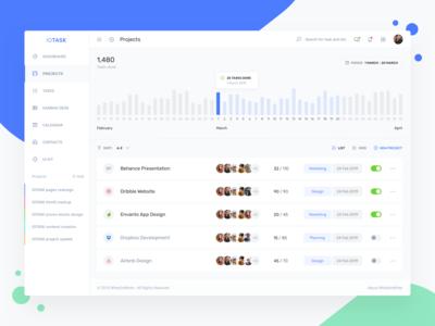 Project Management Dashboard - IOTask UI Kit