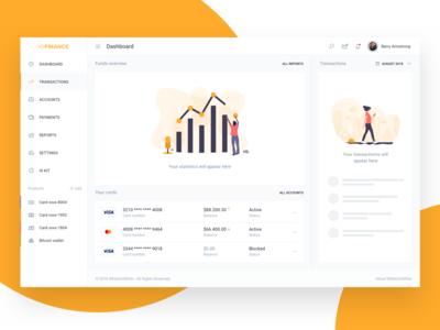 unDraw Illustrations from IOFinance UI Kit