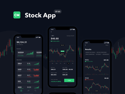 Mobile Design - Stock App robinhood stock trading trading stock daily ui ui kit mobile ui application mobile app app design dailyui mobile ui ux