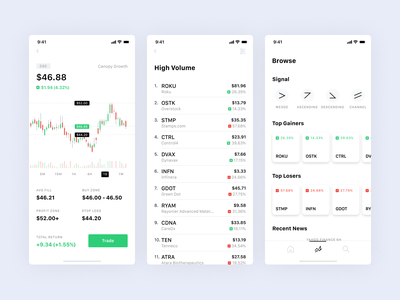 Mobile Design - Stock Trading Platform ui kit robinhood trading platform stock stock trading daily ui mobile ui application mobile app app design dailyui mobile ui ux