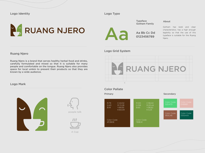 Ruang Njero Visual Identity icon nature grid layout green stationery restaurant grid logomark logo visual identity branding