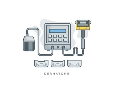 Dermatome
