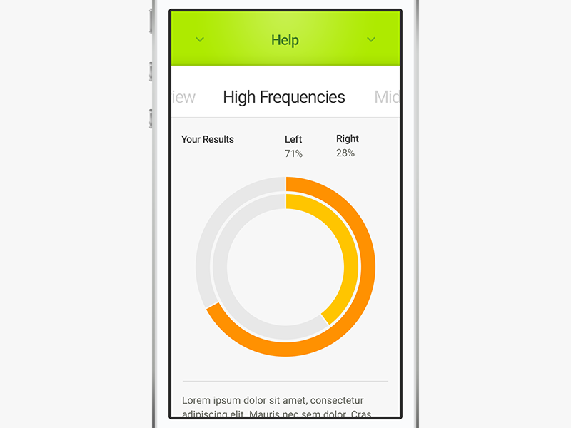 Audicus, Results Detail help menu ios app graph chart swipe results typography circle iphone health