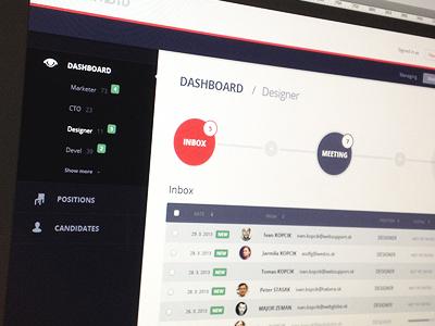 Inbox screen dashboard inbox flat overview navigation