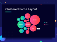 Clustered Force Layout